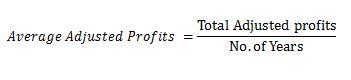 adjusted profit